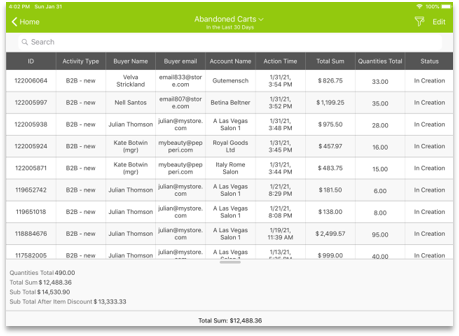 Abandoned Cart Report Web and Mobile