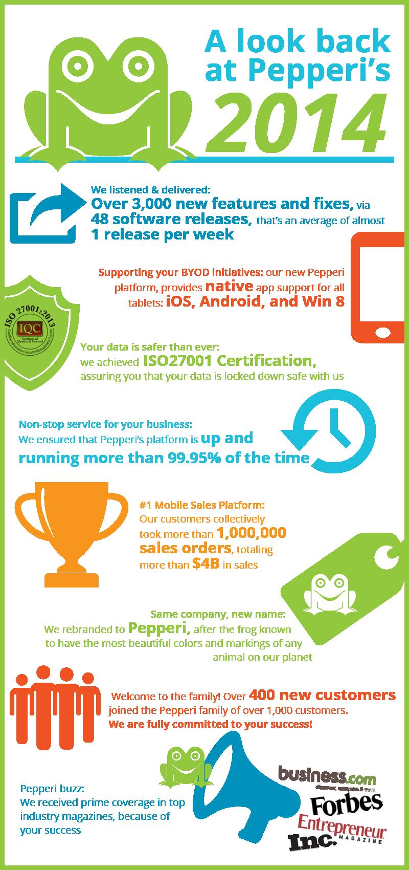 Pepperi_blog-infographic_v12